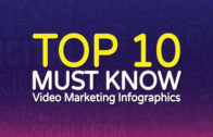 Top 10 VIDEO MARKETING INFOGRAPHICS  – 90 SECONDS